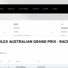 【HSP】2017年版 F1ランキングページを生成してみる【その2】
