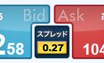 【FX】104円台に突入!?【通算49回目】