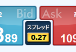 【FX】ドル円109円台へ【通算54回目】