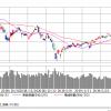 【FX】ここで株価をみてみました【通算99回目】
