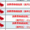 【FX】月初の指数【通算102回目】