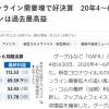 【FX】GAFAの影響力【通算168回目】