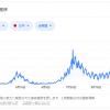 【FX】感染者数増加という事態【通算184回目】