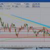 【FX】円安ドル高進行へ?【通算212回目】